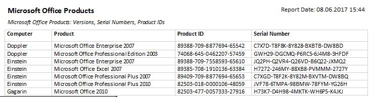 Microsoft License Information inventory