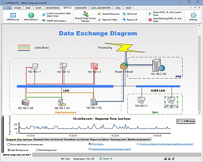 cisco device manager download