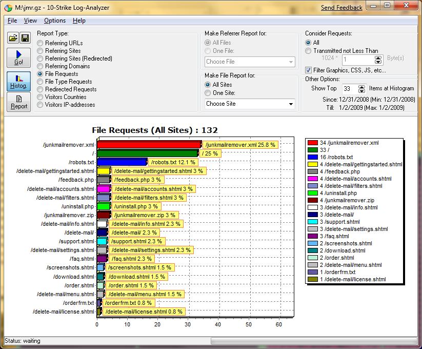 10-Strike Log-Analyzer (Apache Log File Web Statistics Analyzer)