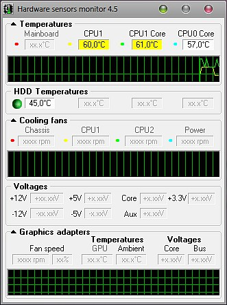 How to Monitor CPU Temperature and Fan Speed in Computers over the